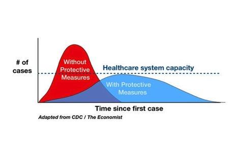 COVID-19 Healthcare System Capacity
