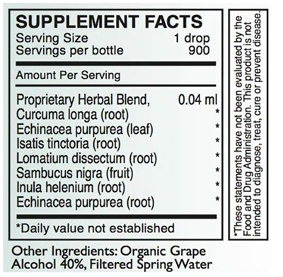 Byron White A-WN Supplement Facts