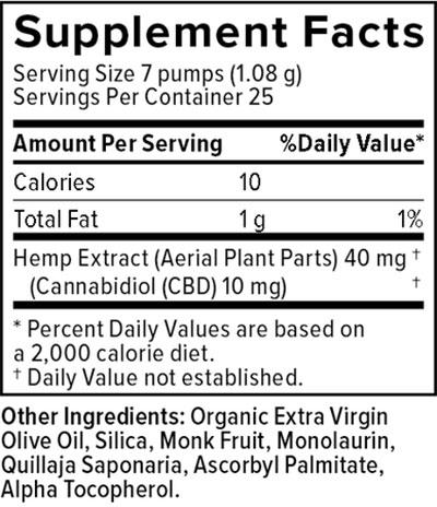 CV Sciences Liquid plus CBD oil 250mg supplement facts