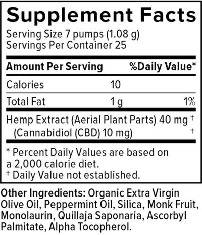CV Sciences Liquid Plus CBD oil peppermint flavor 250mg supplement facts