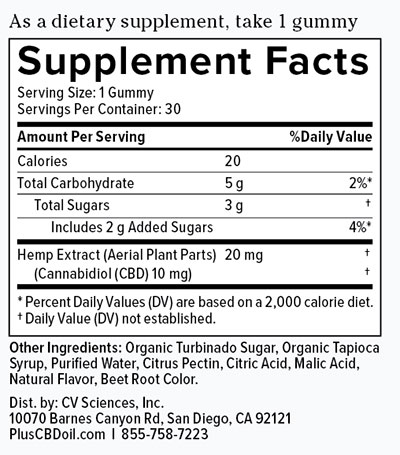 CV Sciences Plus CBD oil 10mg cherry mango gummies supplement facts label