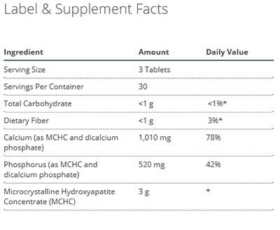 Metagenics Bone Builder Extra Strength Supplement Facts