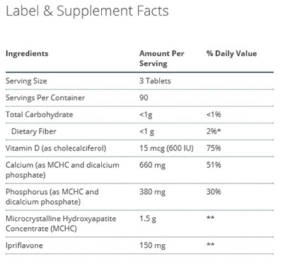 Metagenics Bone Builder Prime Supplement Facts