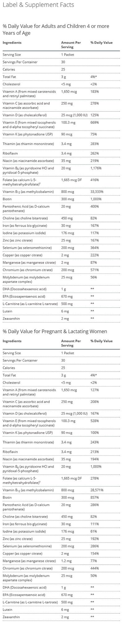 Metagenics PlusOne Daily Prenatal Packs Supplement Facts