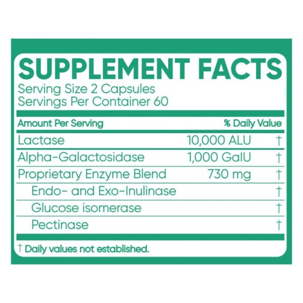 Microbiome Labs FODMATE Supplement Facts