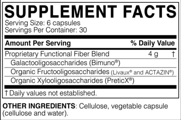 The supplement facts for MegaPre Capsules by Microbiome Labs
