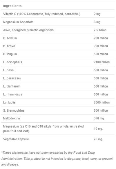 Perque Digesta Guard Forte 10 Supplement Facts
