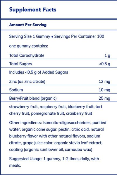 The supplement facts for Zinc Gummy by Pure Encapsulations