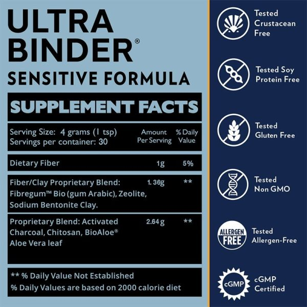 Quicksilver Scientific Ultra Binder Sensitive Formula Supplement Facts