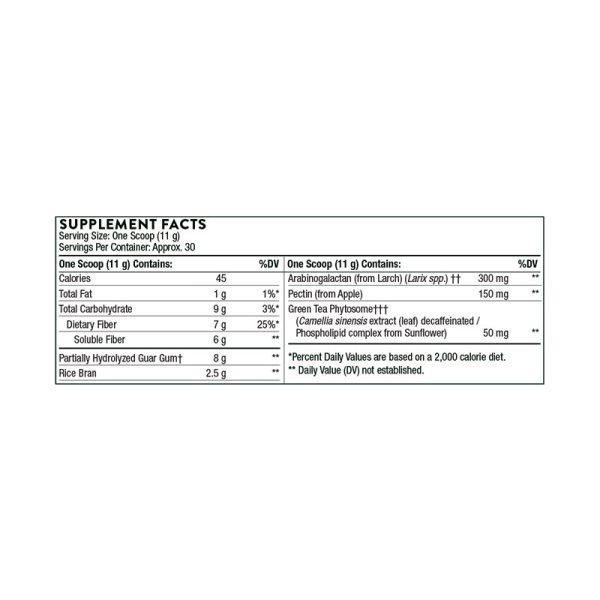 Thorne FiberMend Supplement Facts