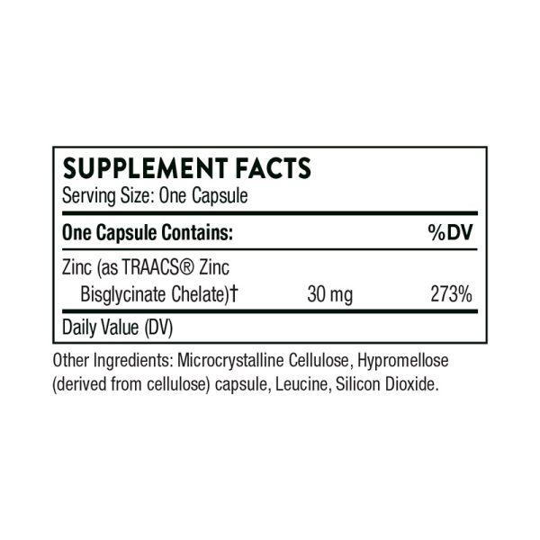 Thorne Zinc Bisglycinate 30 mg Supplement Facts