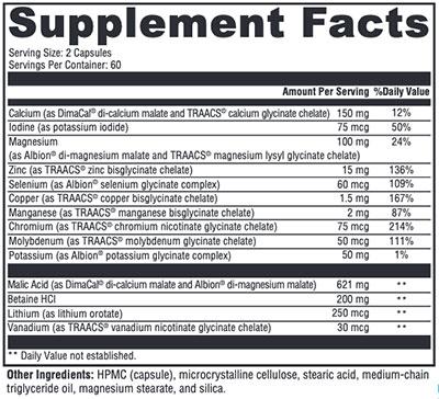 Xymogen MinRex Supplement Facts