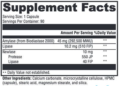 Xymogen PanXyme pH Supplement Facts
