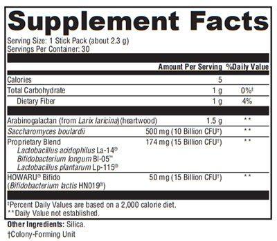 Xymogen ProbioMax Plus DF Supplement Facts
