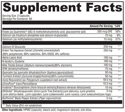 Xymogen XenoProtX Supplement Facts