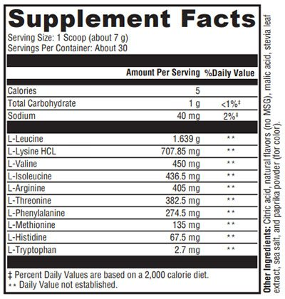 Xymogen XymoBolX Fruit Punch Supplement Facts