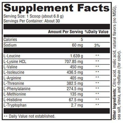 Xymogen XymoBolX Lemon Supplement Facts