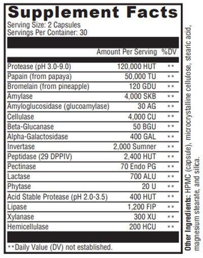 Xymogen XymoZyme Supplement Facts